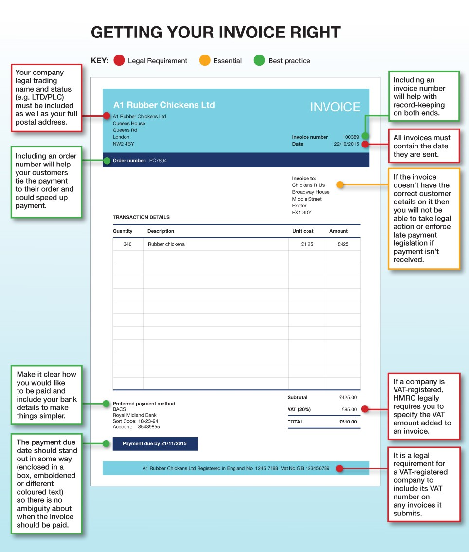 A downloadable guide for small businesses about how to write an invoice
